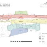 al-Yamâma : Area N6 - Building 1 - Trench B